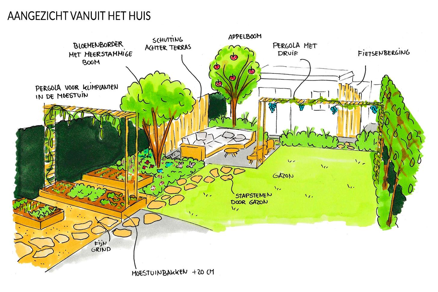 het plan voor onze tuin