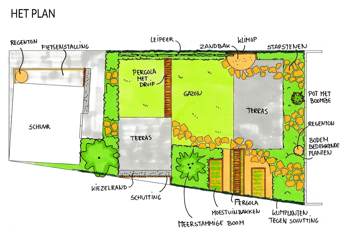 ontwerpen tuin zelf tekenen